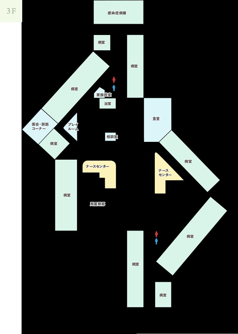 院内案内図3階